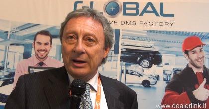 Global Automotive: i nostri software gestionali per i dealer