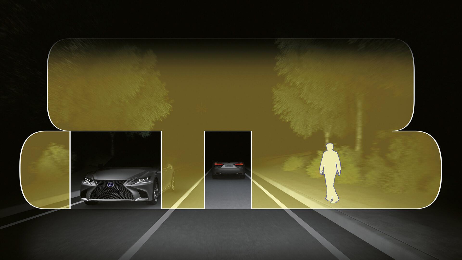 Come funzione l'Adaptive Light Control